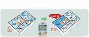 Điều hòa Multi Daikin inverter 3MXS52EVMA
