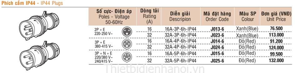 Bảng giá ổ cắm công nghiệp sino IP44