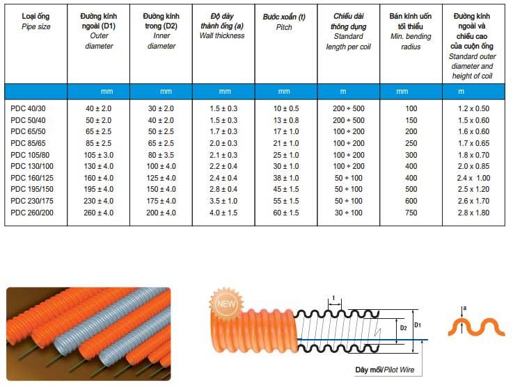 kích thước ống nhựa xoắn HDPE Sino