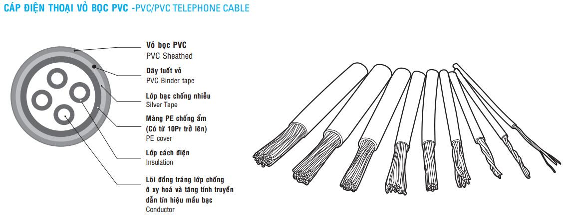 Cáp điện thoại Sino bọc PVC 40 đôi - 1 / 0,5 mm x 40P