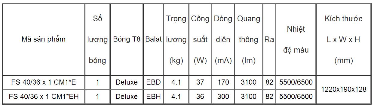 Bộ đèn chiếu bảng FS 40/36x1 CM1*E BACS - Rạng Đông