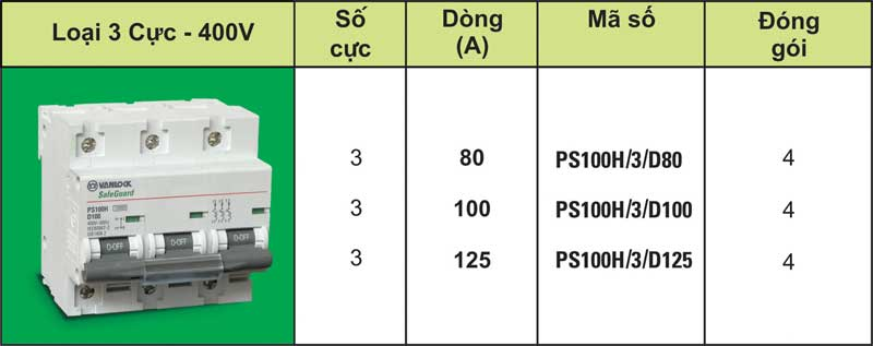 Cầu dao tự động 3 pha SAFEGUARD - PS100H/3/80, PS100H/3/100, PS100H/3/125