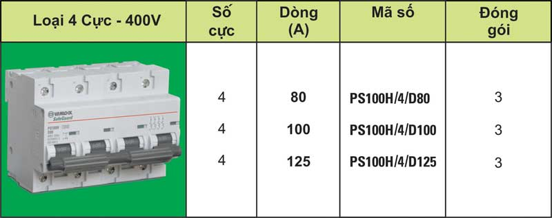 Cầu dao tự động 4 pha SAFEGUARD - PS100H/4/80, PS100H/4/100, PS100H/4/125