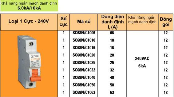 Cầu dao tự động 1 pha Sino - SC68N/C1006, C1010, C1016, C1020, C1025