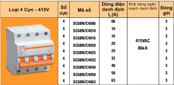 Cầu dao tự động - Aptomat 4 pha Sino - SC68N/C4006, C4010, C4016, C4020, C4025