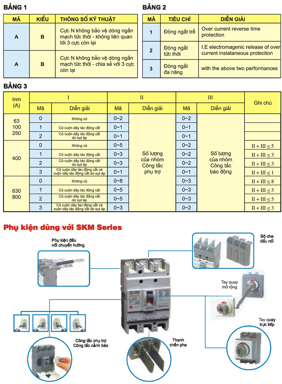 Cầu dao chống dòng rò Sino - SKML100 - S 40A, 50A, 63A, 75A, 100A