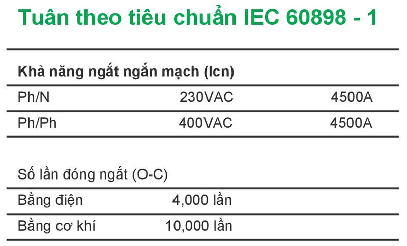 Thông số kỹ thuật Aptomat Schneider Easy 9  loại 1 pha 50A/ 63A ( EZ9F34150, EZ9F34163  )