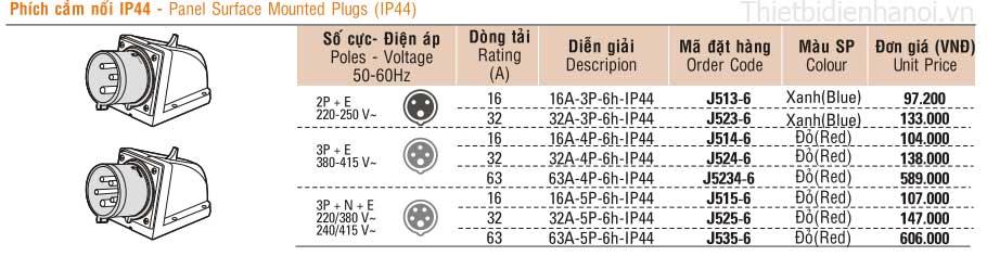 bảng giá phích cắm nổi IP44 Sino- vanlock