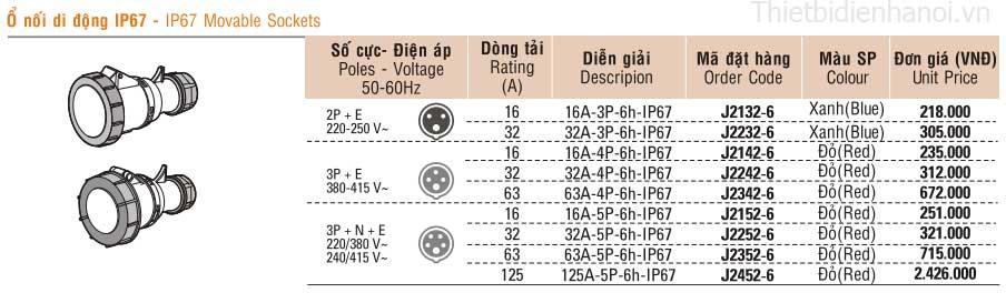 bảng giá ổ nối di động IP67 loại có gioăng chống thấm