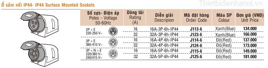 bảng giá ổ cắm công nghiệp, ổ cắm nổi IP44
