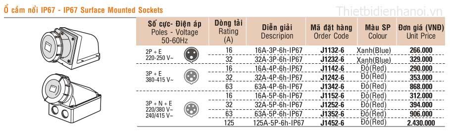 bảng giá ổ cắm công nghiệp, ổ cắm nổi IP67