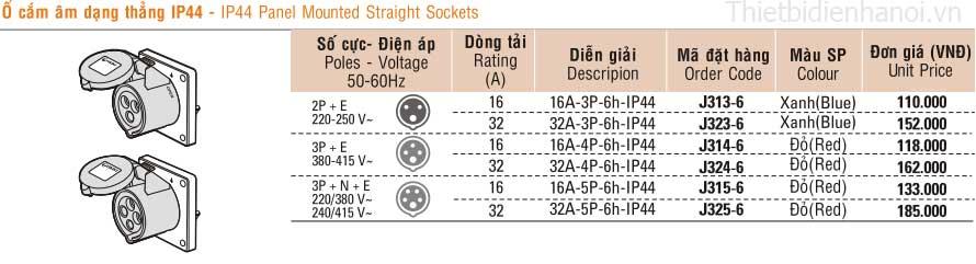 bảng giá ổ cắm âm dạng thẳng IP44 của Sino Vanlock