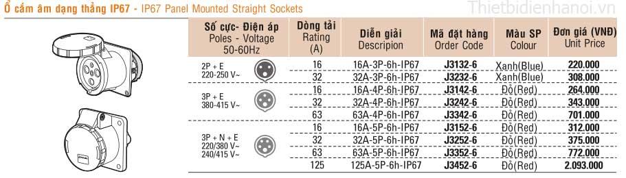 bảng giá ổ cắm âm dạng thẳng IP67 có gioăng chống thấm