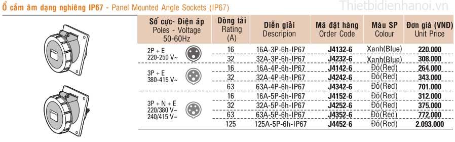 bảng giá ổ cắm công nghiệp sino, ổ cắm âm dạng nghiêng IP67