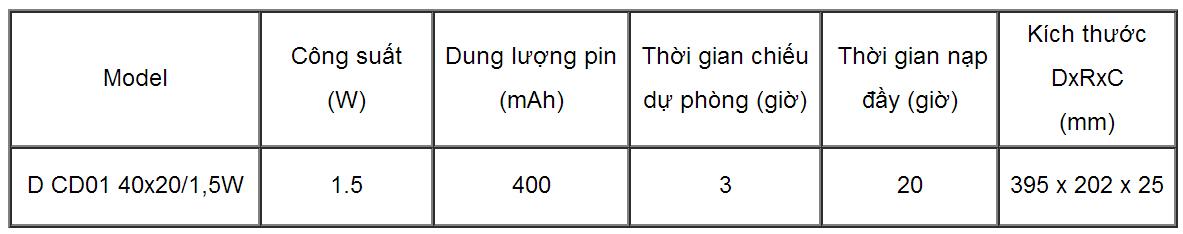 Đèn LED chỉ dẫn D CD01 40x20/1,5W - Rạng Đông