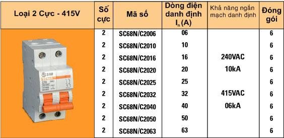 Cầu dao tự động 2 pha Sino - SC68N/C2006, C2010, C2016, C2020, C2025